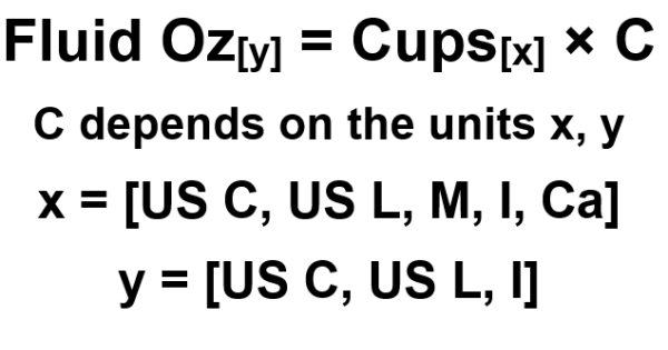 Cups to Oz | Cups to Ounces | How many Ounces in a Cup?